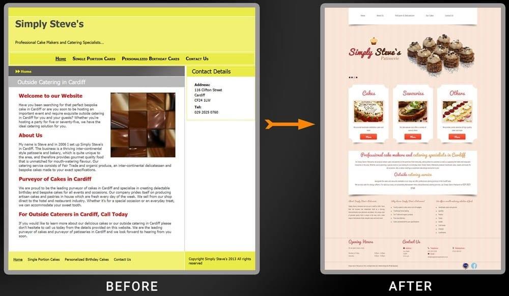Як робиться редизайн сайту? — компанія «Brainlab». Фото 4